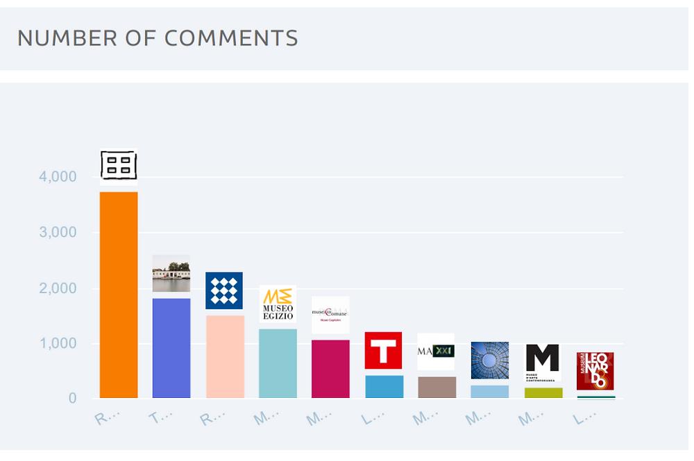 2016_comments