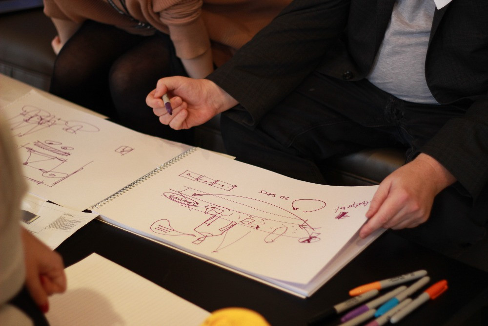 IWM Staff sketching new ideas during the Design Thinking workshop.