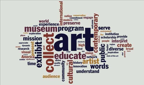 andras-museum-word-cloud