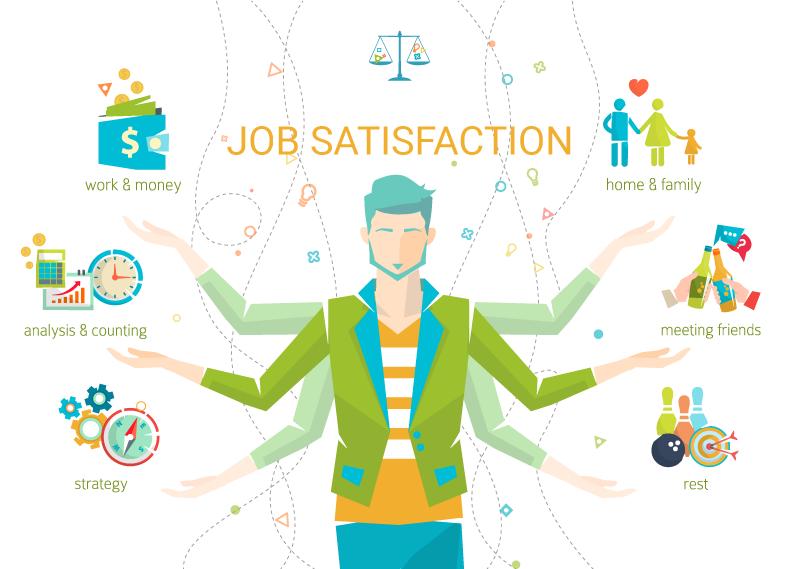 work-life balance important, job satisfaction