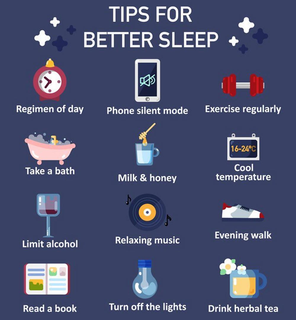 ways of sleeping better, Elate Sleep Program