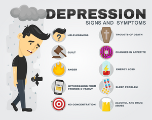ways to heal depression,symptoms of depression,elate wellbeing
