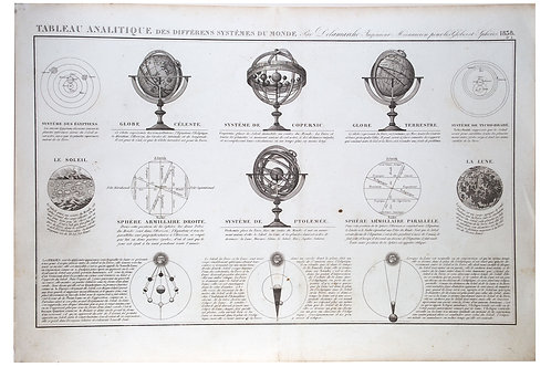 Antique French Engraving Felix Delamarche set of celestial and solar system 1838