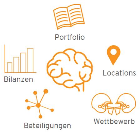 Digital_Sales_Grafik_NOTSCH_COM_Klagenfu