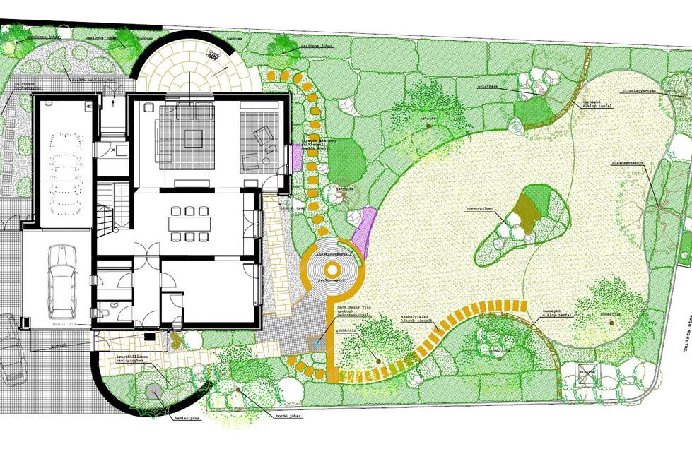 kertépítészeti terv