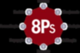 8ps-do-marketing-digital.png