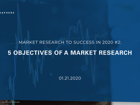#2 - Why Marketing Fails | 5 Objectives of a Market Research