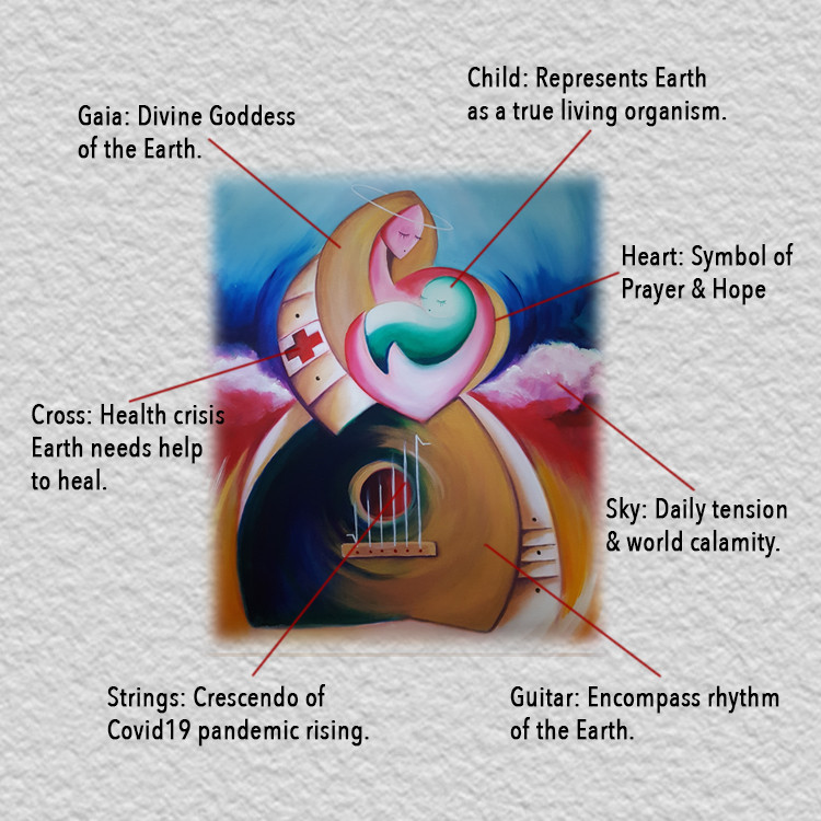 Gaia: Earth is a Child