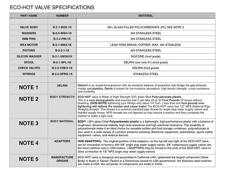 Screen Shot  specifications REV 3 2020-0