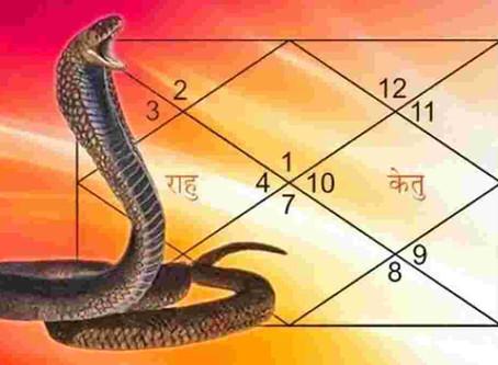 Kaal Sarp Dosha in Astrology