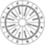 zodiac-archetypes.png