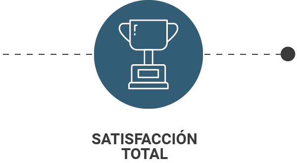 Syncronik Satisfacción Total