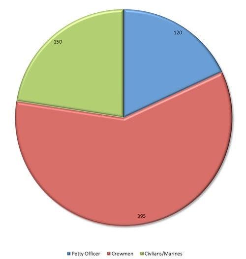 stats2b.jpg