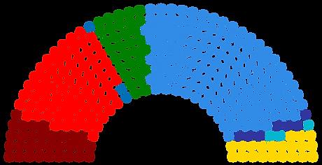 Resultados_eleccion_Convencion_Constituy