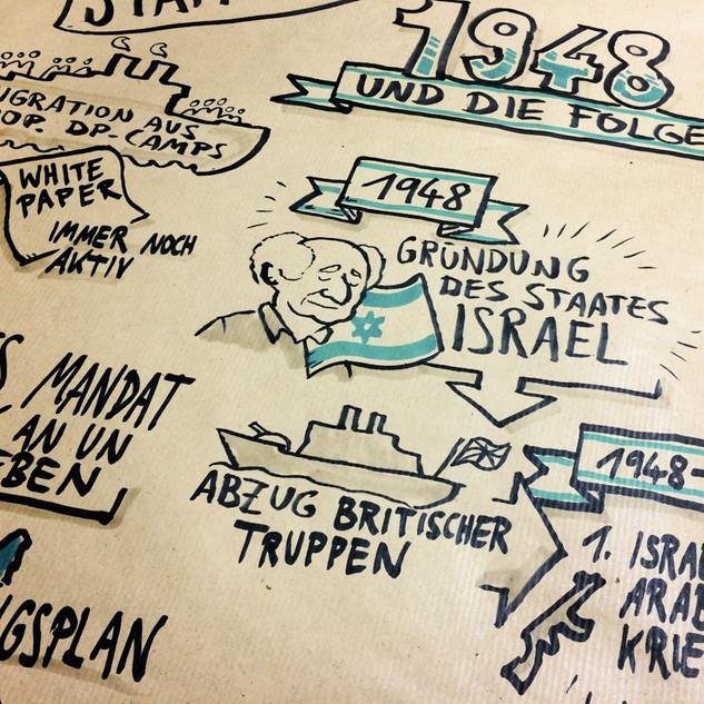 JH_Bildungsbaustein_Sketchnotes-5.jpg