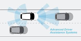 ADAS - Advanced Driver-Assistance Systems