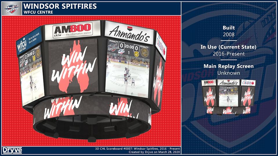 Windsor Spitfires Scoreboard