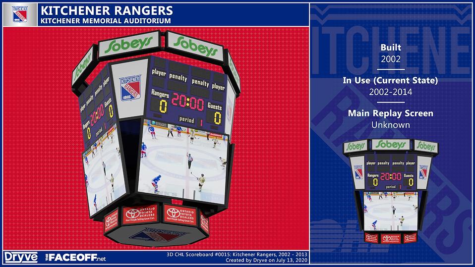 Kitchener Rangers Scoreboard