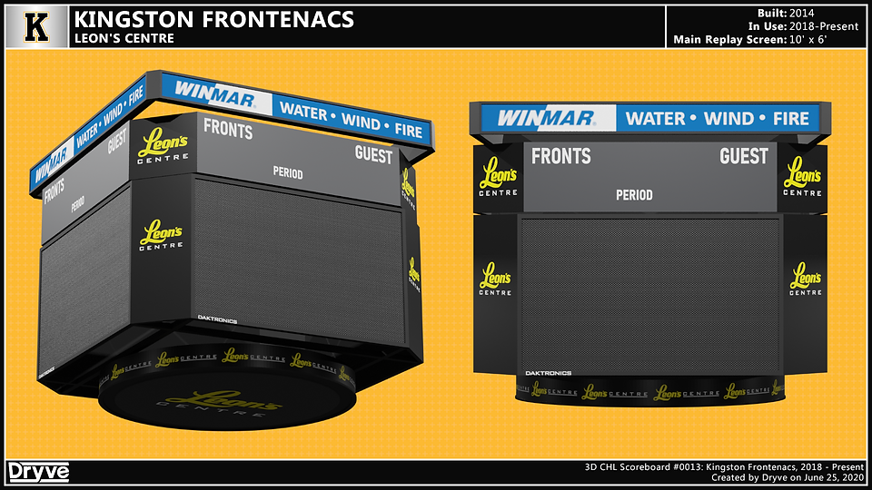 Kingston Frontenacs Scoreboard