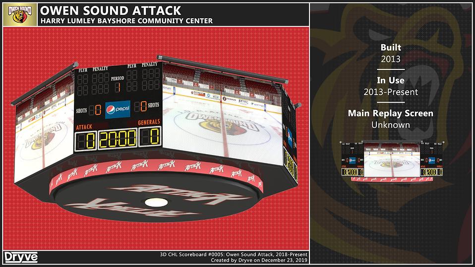 Owen Sound Attack Scoreboard