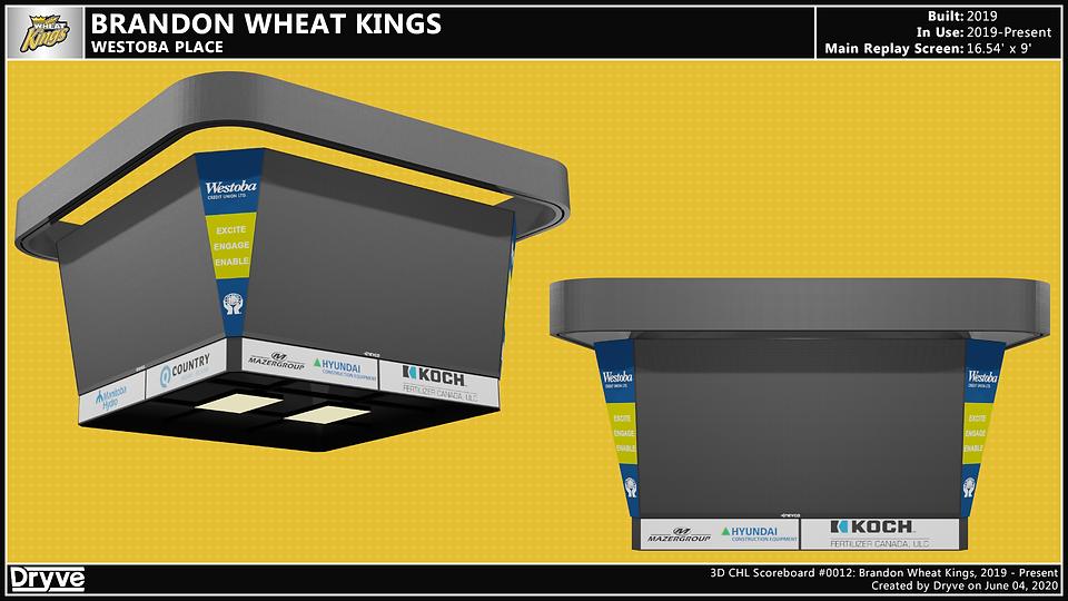 Brandon Wheat Kings Scoreboard