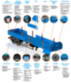 На данный полуприцеп контейнеровоз возможна установка опций