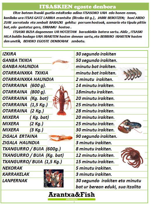 Arantxa & Fish