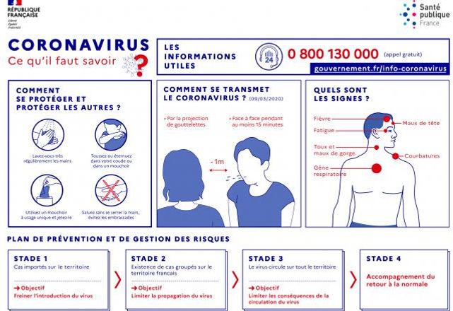 infographie_coronavirus_a4.jpg