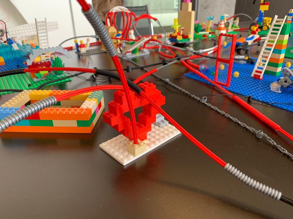 Metodologia LEGO SERIOUS PLAY