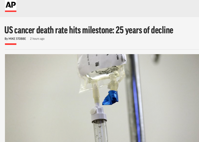 US Cancer Death Rate declines.
