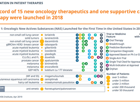 IQVIA report outlines key 2018 approvals and more