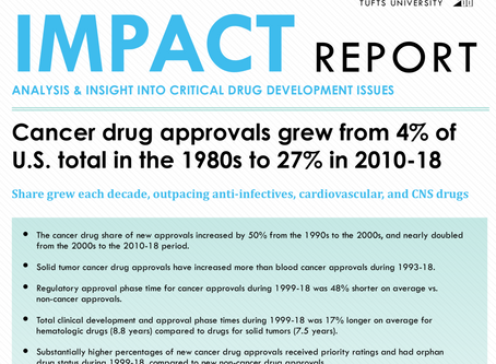 Great progress in cancer drug development and approvals but still incredible unmet need.