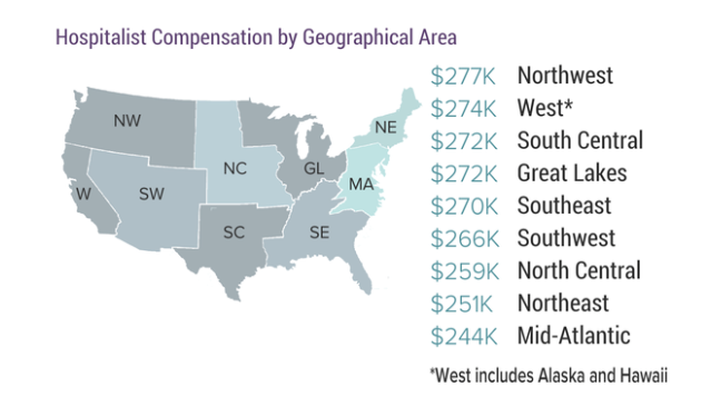 Medscape Hospitalist Compensation Report 2017