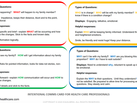 Quick Resources for Health Care Professionals to Help with COVID-19