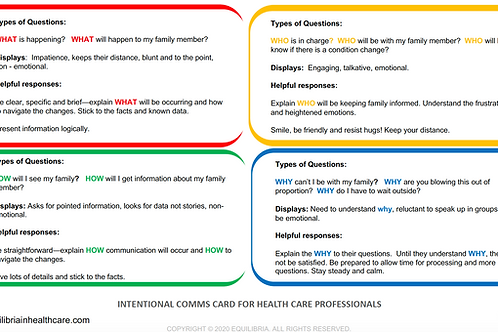 Intentional Communication Card for Health Care Professional