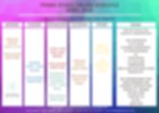 pRANA STUDIO WEEKLE SCHEDULE 2019-2020-9