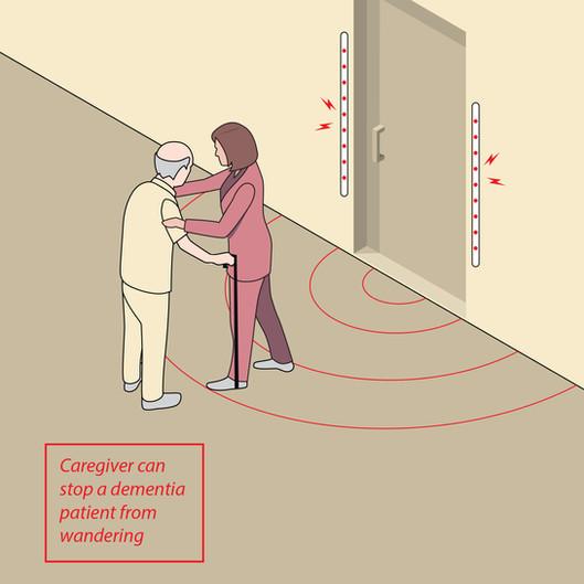 Cartoon_Anti Wander-4.jpg