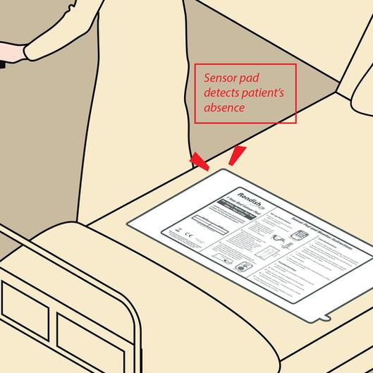 Cartoon_Wired Bed-2.jpg