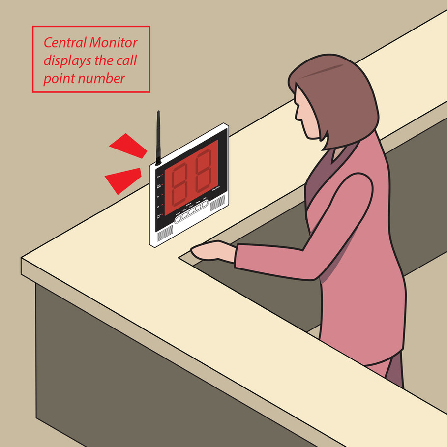 Cartoon_Bedhead Call Bell System-2.jpg