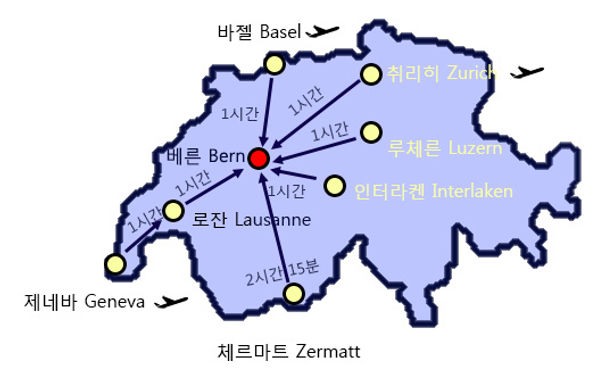 스위스 여행 베른 지도