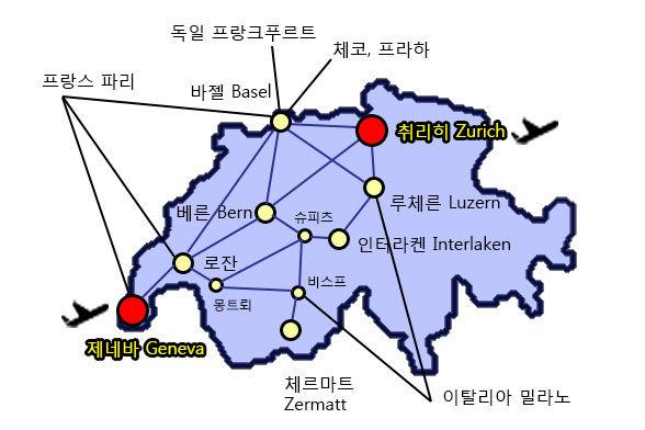 한국에서 스위스 입국하기