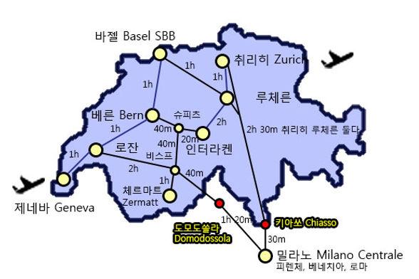 이탈리아에서 스위스 입국하기