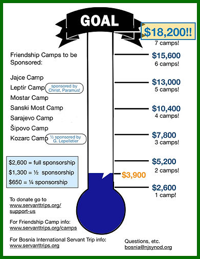 camp sponsorship thermometer.jpg