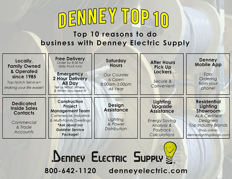 DENNEY-TOP10-SEPT2019.jpg