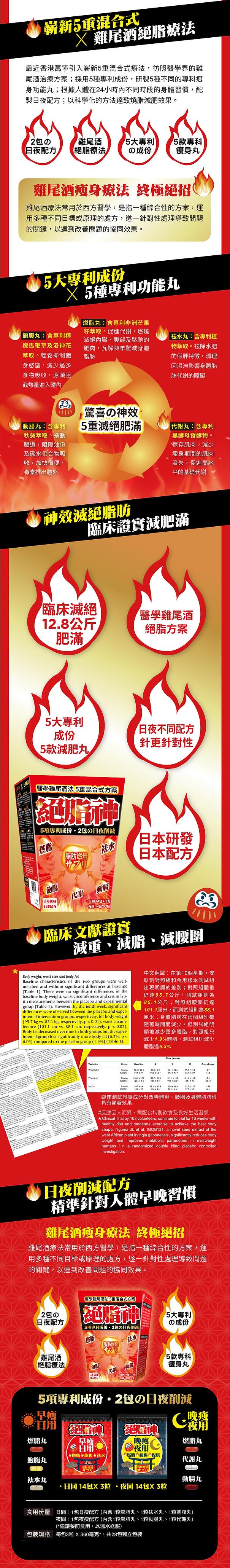 絕脂神日本研發日夜配方,採用5種專利成分瘦身
