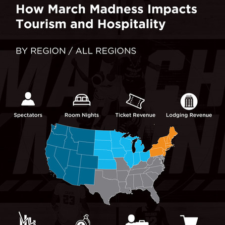 How March Madness Impacts Tourism and Hospitality