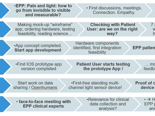EPP Companion Project Updates