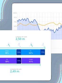 Podosmart Analysis - Running Fix