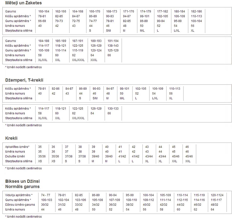 vīriešu Izmēru tabula