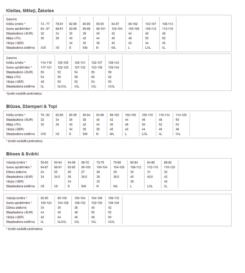 sieviešu izmēru tabula